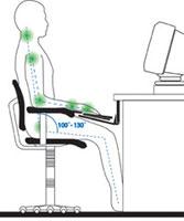 Вред компьютера здоровью человека, здоровье и компьютер