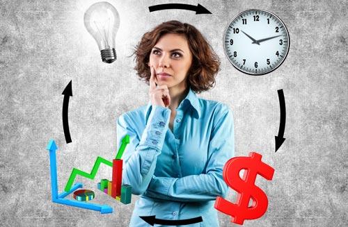 4 способа управления временем