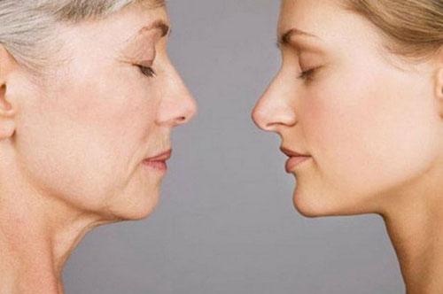 Механизм старения кожи