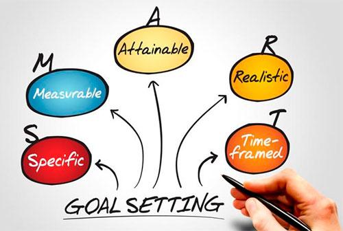 Достижение приоритетных целей по системе СМАРТ