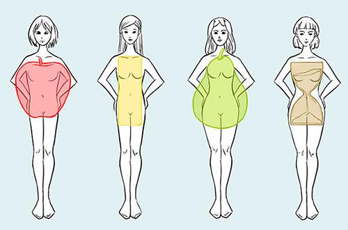 Рекомендации по выбору одежды для пяти типов фигур